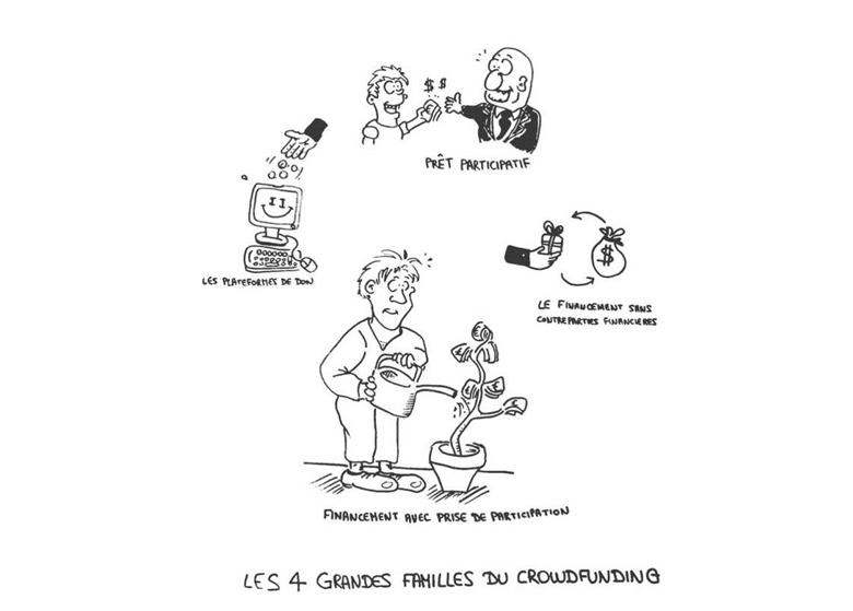 explication crowdfunding